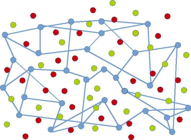 n-Order Re6st - Scaling Resiliency | Network Nodes blue mesh