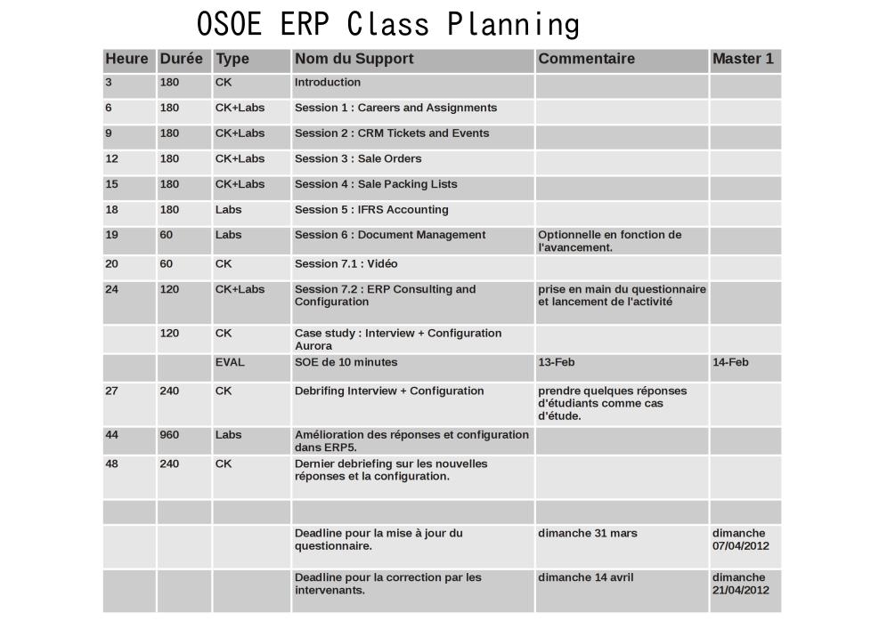 OSOE ERP Class Planning