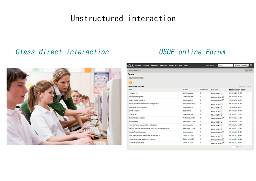 Class direct interaction and online Forum