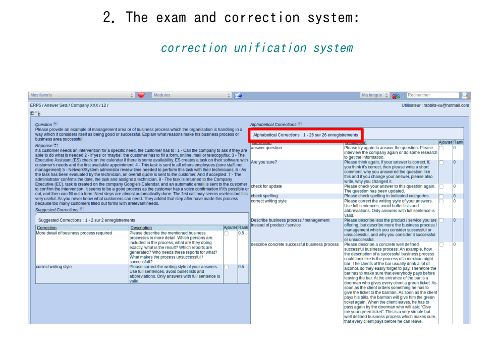 Correction Unification System