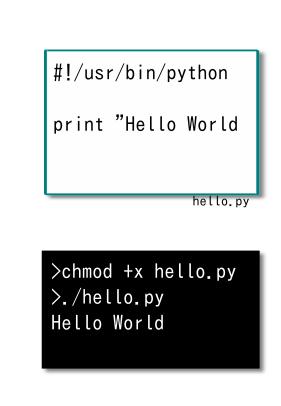 The First Python Program: hello.py